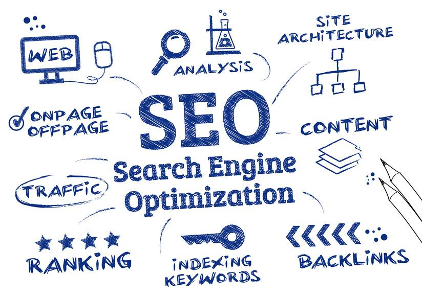 Optimizare SEO - optimizare google